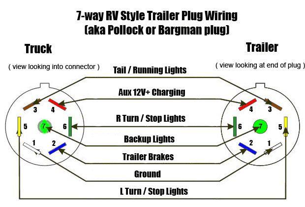2011 f250 trailer wiring diagram american coach projects on my 1997 american dream page 108  american coach projects on my 1997